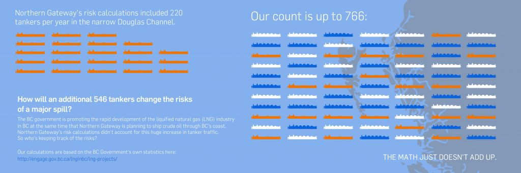 01_LNG-Traffic-increases-risks-embed-01
